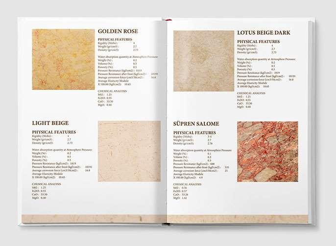 Yazılıkaya Mermer Katalog Tasarımı